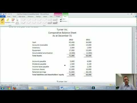 """Thumbnail for the embedded element """"Cash Flow Statement - Unit 9 - Part 2 - Investing and Financing Sections"""""""