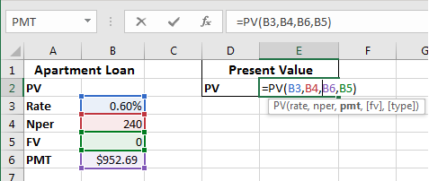Excel screenshot of PV data after double clicking on the formula cell. The formula cells have colors corresponding to their place in the formula.