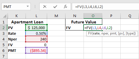 Excel screenshot of FV data after double clicking on the formula cell. The formula cells have colors corresponding to their place in the formula.