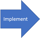 3: Strategy Implementation